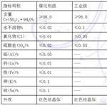 硝酸铬硝酸铬(Cr(NO3)3·9H2O),分子量:400.