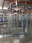 深圳|汽車玻璃噴油線 汽車內飾件噴漆設備