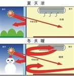 武汉建筑防爆隔热膜