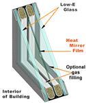 5+6+5mm中空玻璃门窗