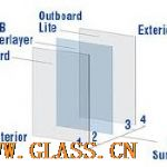 PVB laminated glass for automobile