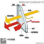 高性能节能环保Low-e中空门窗玻璃