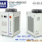 Air Cooled Re-Circulating Water Chiller