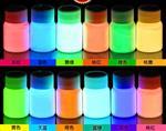 光学玻璃夜光粉厂家