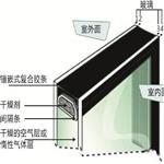 高频焊接中空玻璃铝隔条