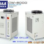 Air cooled closed loop water chiller wit