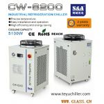 S&A industrial water chiller for induct