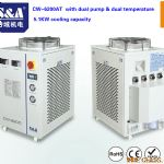 S&A chiller is use for raycus laser powe