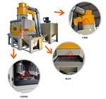 玻璃磨砂自动喷砂机