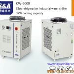 S&A water chillers for Spot Welding appl