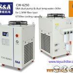 S&A dual temp. chiller CW-6250