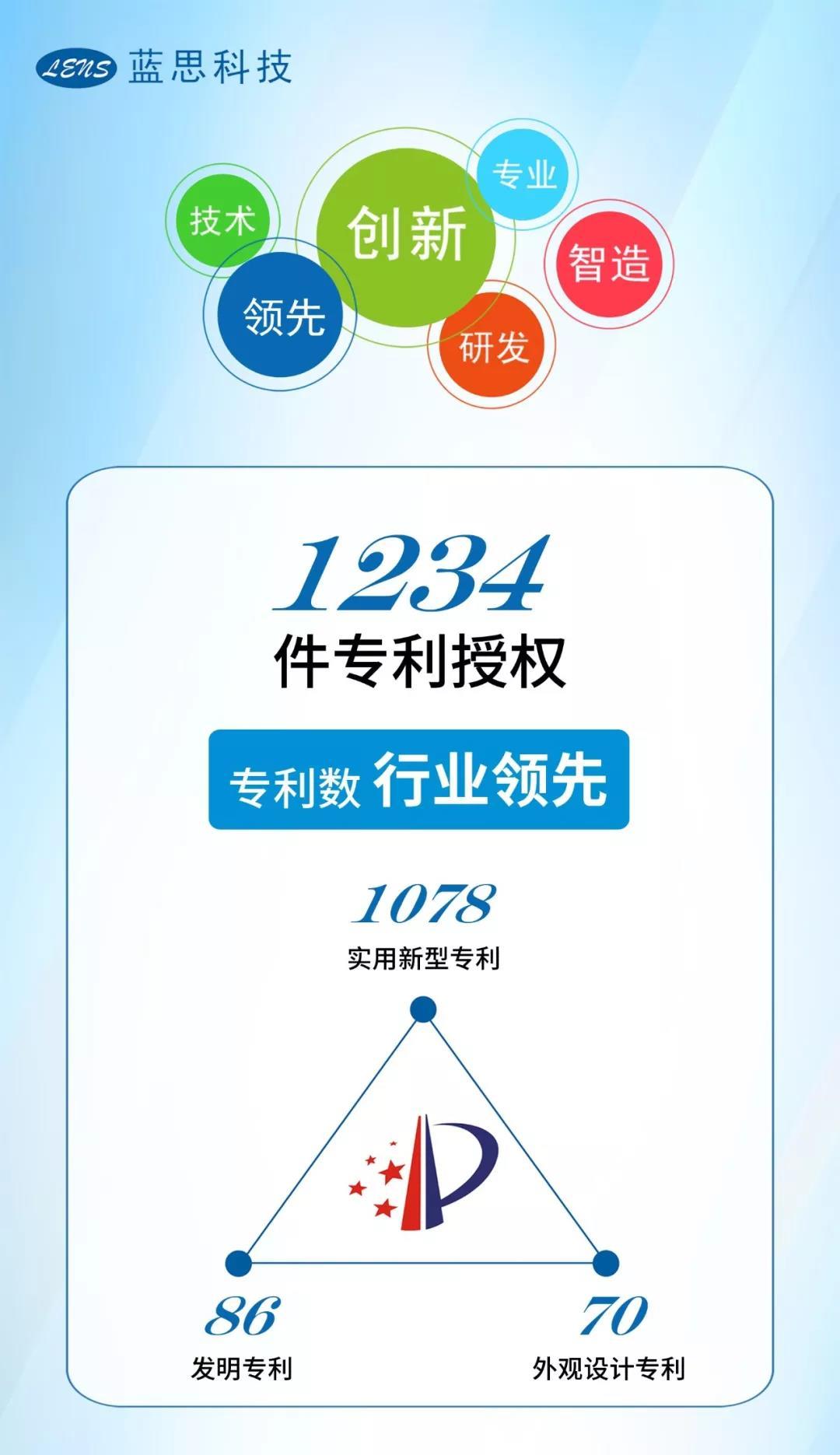 蓝思科技连续7年入围中国民营企业500强 排名再创新高