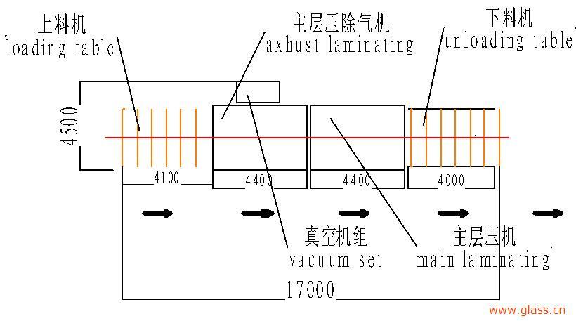 真空上料vp450电路图