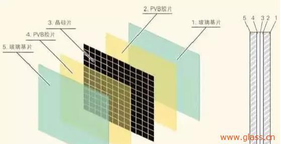 高端光伏幕墙已成为幕墙产业内部转型的方向