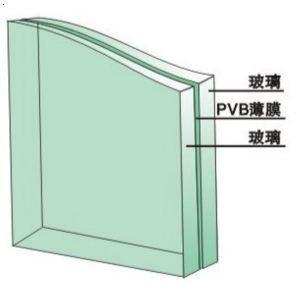 亚通安全玻璃|汽车玻璃的基础知识你都清楚吗?