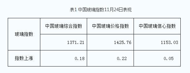 11月24日 成交区域分化,市场总体平衡!