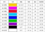 佛山|耐高温抗紫外线纳米色精