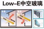 Low-e玻璃价格 Low-e玻璃供应 Low-e玻璃批发