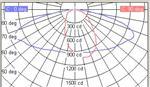 半截光型COB路灯光学透镜